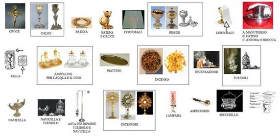 Vocabolario di liturgia